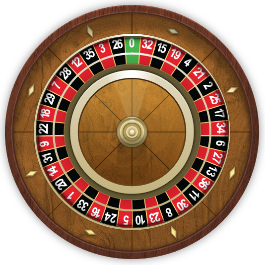 European roulette online wheel